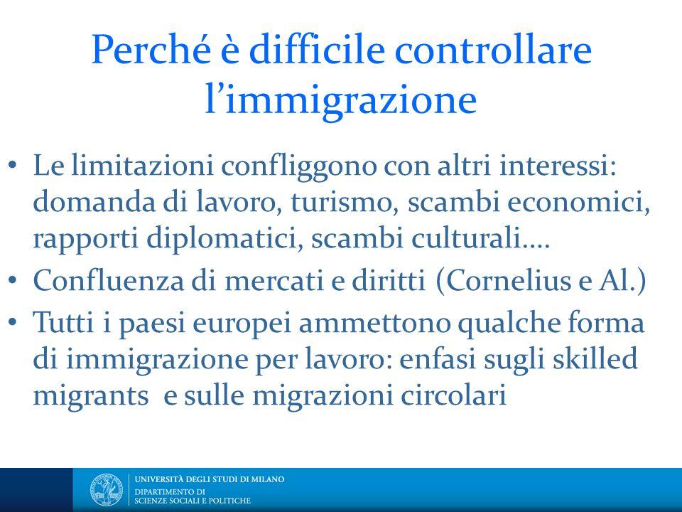 Perché è difficile controllare l'immigrazione Le limitazioni confliggono con altri interessi: domanda di lavoro, turismo, scambi economici, rapporti d