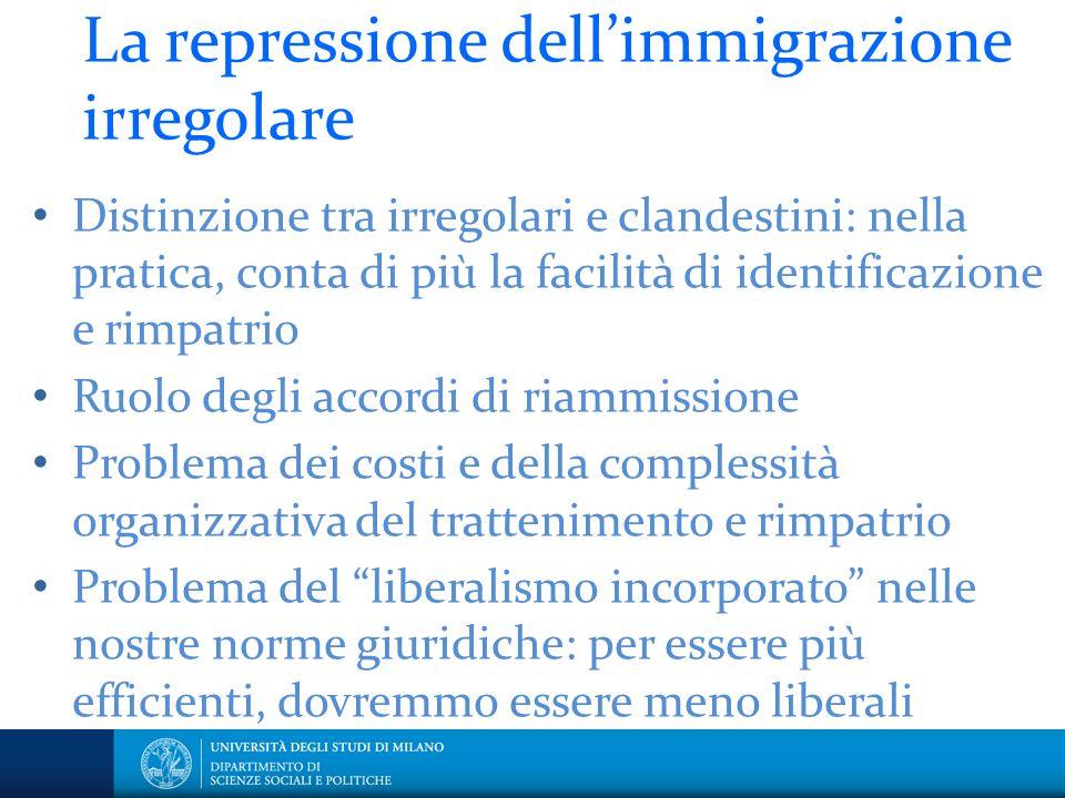 La repressione dell'immigrazione irregolare Distinzione tra irregolari e clandestini: nella pratica, conta di più la facilità di identificazione e rim