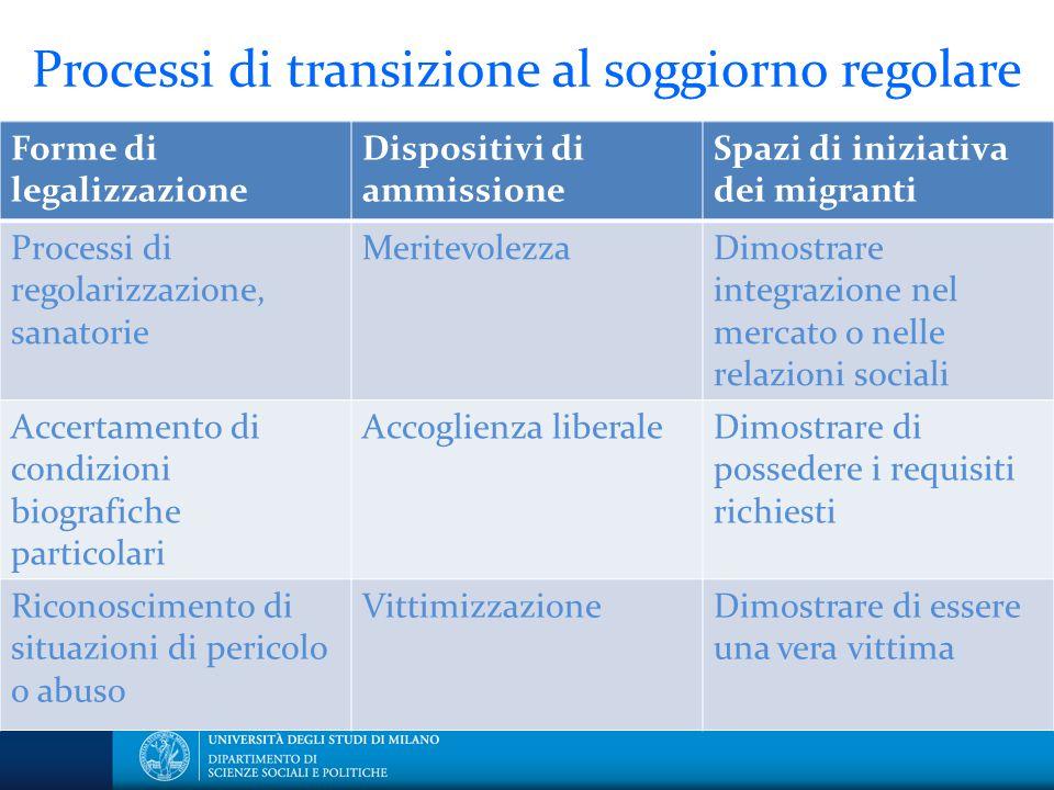 Processi di transizione al soggiorno regolare Forme di legalizzazione Dispositivi di ammissione Spazi di iniziativa dei migranti Processi di regolariz