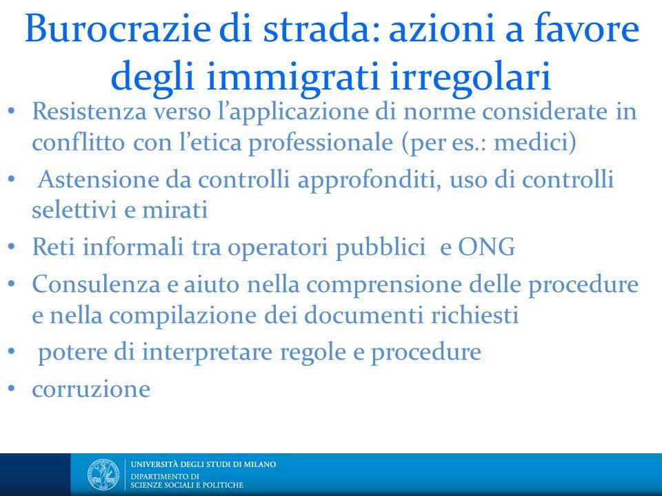 Burocrazie di strada: azioni a favore degli immigrati irregolari Resistenza verso l'applicazione di norme considerate in conflitto con l'etica profess
