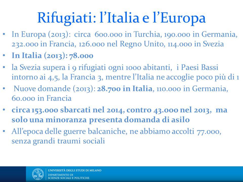 Rifugiati: l'Italia e l'Europa In Europa (2013): circa 600.000 in Turchia, 190.000 in Germania, 232.000 in Francia, 126.000 nel Regno Unito, 114.000 i
