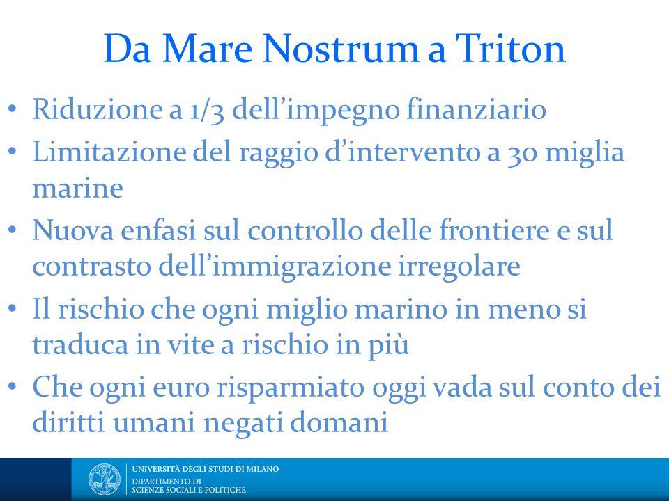 Da Mare Nostrum a Triton Riduzione a 1/3 dell'impegno finanziario Limitazione del raggio d'intervento a 30 miglia marine Nuova enfasi sul controllo de