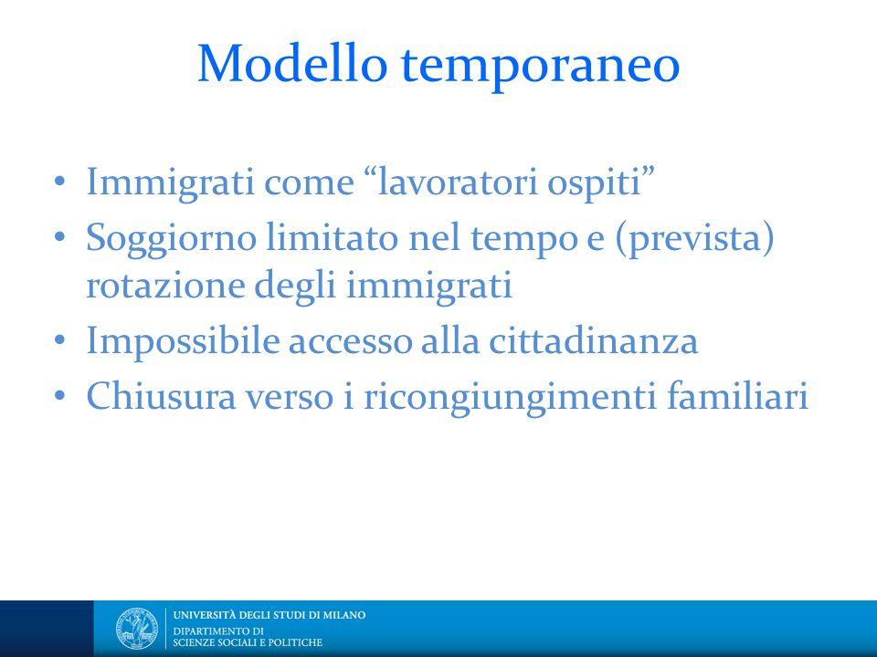 """Modello temporaneo Immigrati come """"lavoratori ospiti"""" Soggiorno limitato nel tempo e (prevista) rotazione degli immigrati Impossibile accesso alla cit"""