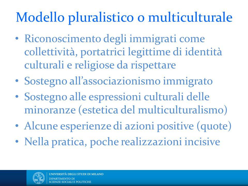 Modello pluralistico o multiculturale Riconoscimento degli immigrati come collettività, portatrici legittime di identità culturali e religiose da risp