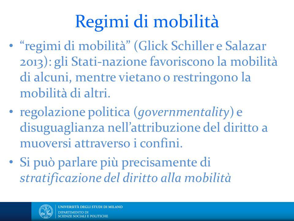 """Regimi di mobilità """"regimi di mobilità"""" (Glick Schiller e Salazar 2013): gli Stati-nazione favoriscono la mobilità di alcuni, mentre vietano o restrin"""