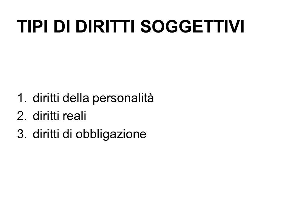 TIPI DI DIRITTI SOGGETTIVI 1.diritti della personalità 2.diritti reali 3.diritti di obbligazione
