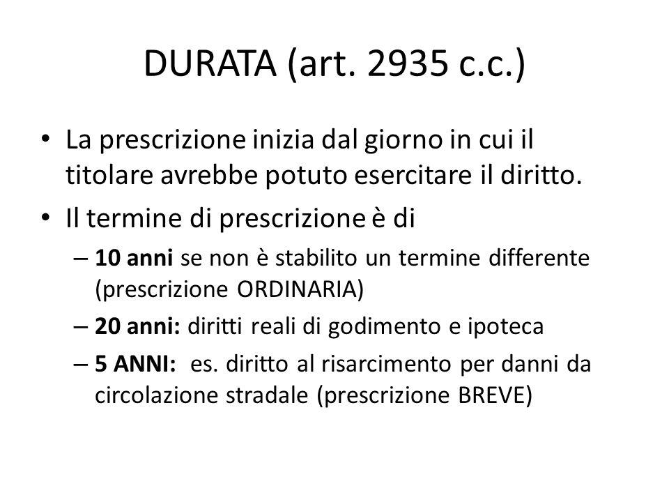 DURATA (art.
