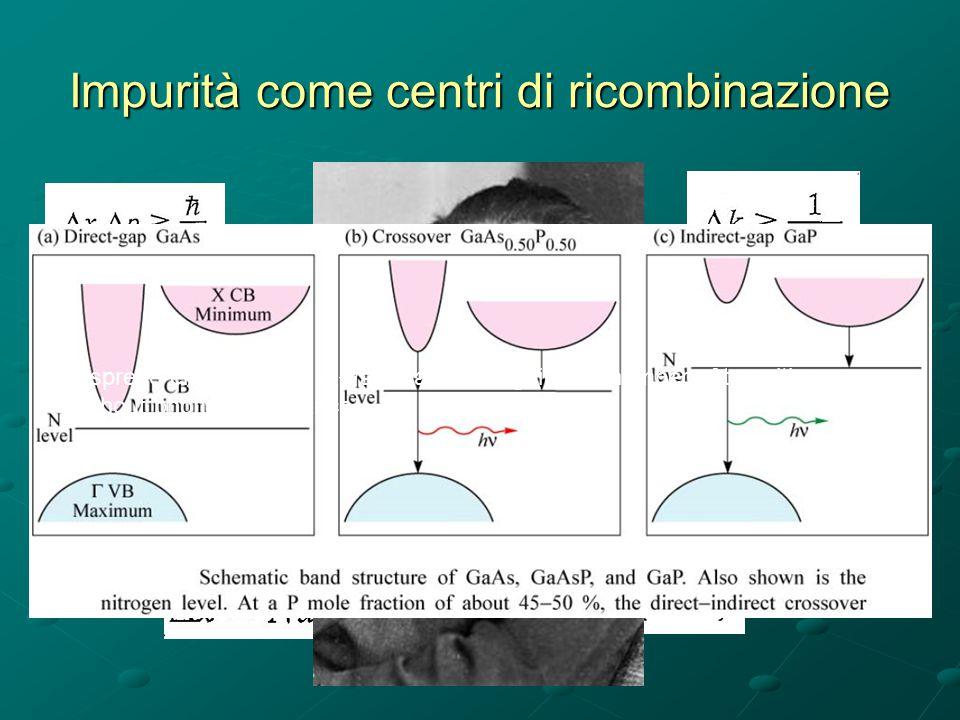 Contatti ohmici ed effetti di polarizzazione p-type GaN InGaN thin cap tunneling di lacune tensione di soglia più bassa