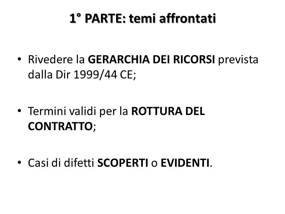 1° PARTE: temi affrontati Rivedere la GERARCHIA DEI RICORSI prevista dalla Dir 1999/44 CE; Termini validi per la ROTTURA DEL CONTRATTO; Casi di difetti SCOPERTI o EVIDENTI.