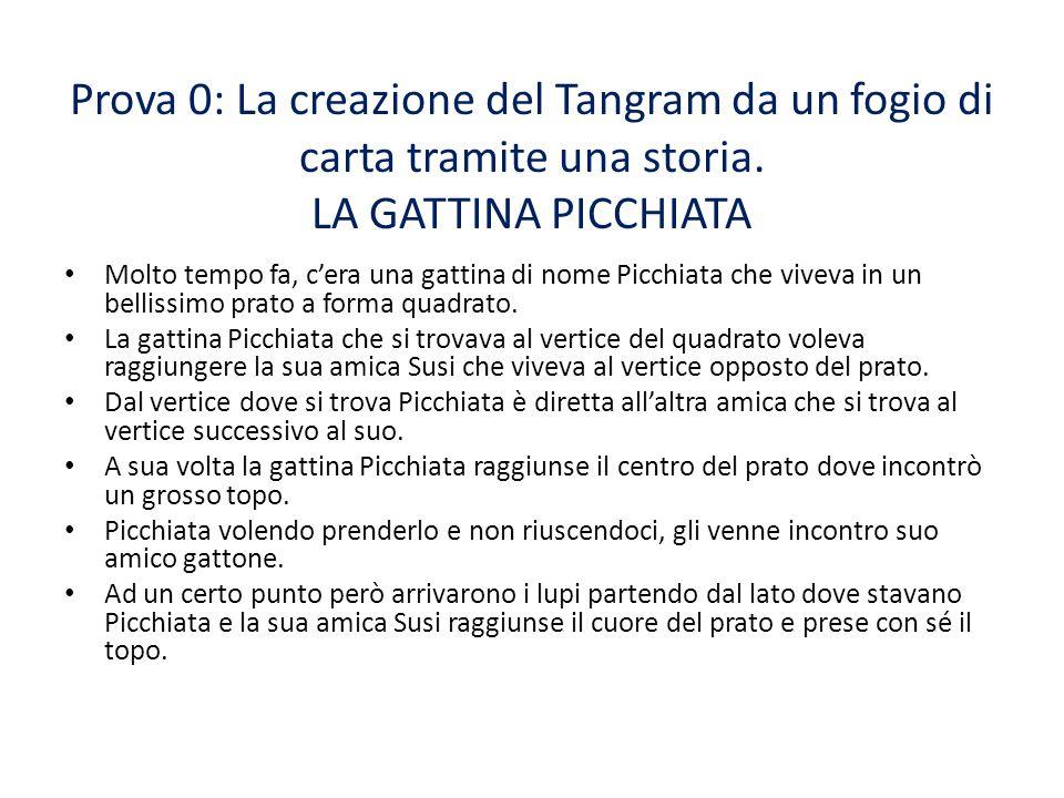 Prova 0: La creazione del Tangram da un fogio di carta tramite una storia. LA GATTINA PICCHIATA Molto tempo fa, c'era una gattina di nome Picchiata ch