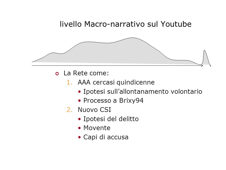 livello Macro-narrativo sul Youtube La Rete come: 1.AAA cercasi quindicenne Ipotesi sull'allontanamento volontario Processo a Brixy94 2.Nuovo CSI Ipotesi del delitto Movente Capi di accusa