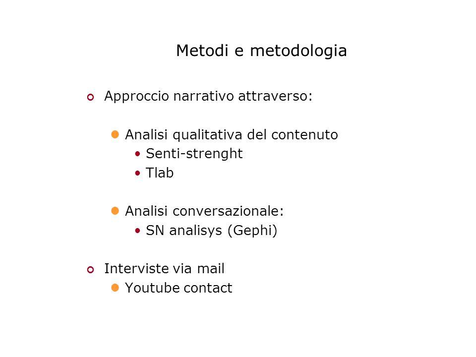 Metodi e metodologia Approccio narrativo attraverso: Analisi qualitativa del contenuto Senti-strenght Tlab Analisi conversazionale: SN analisys (Gephi) Interviste via mail Youtube contact