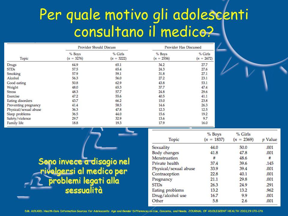 Per quale motivo gli adolescenti consultano il medico.