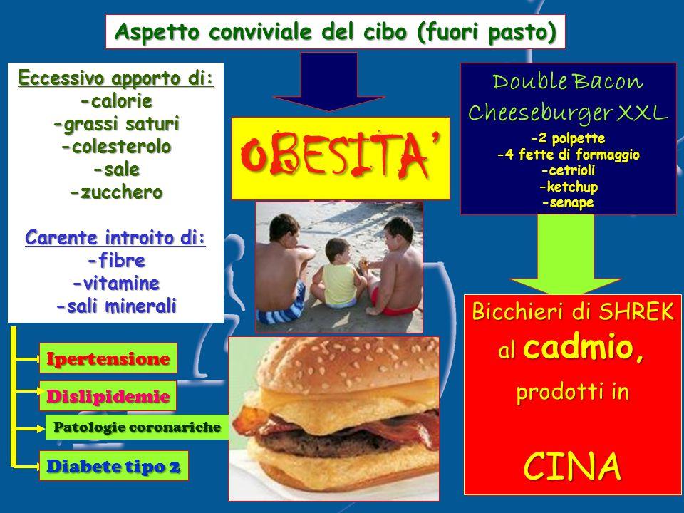 Aspetto conviviale del cibo (fuori pasto) OBESITA' 730 calorie 43 gr.
