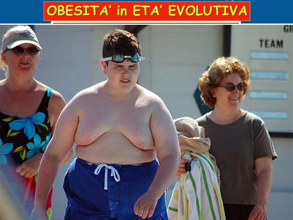 OBESITA' in ETA' EVOLUTIVA  Alterate abitudini alimentari in ambito familiare (1° colazione non adeguata; scarso consumo di frutta, verdura e glucidi complessi; frequenti fuori pasto ).