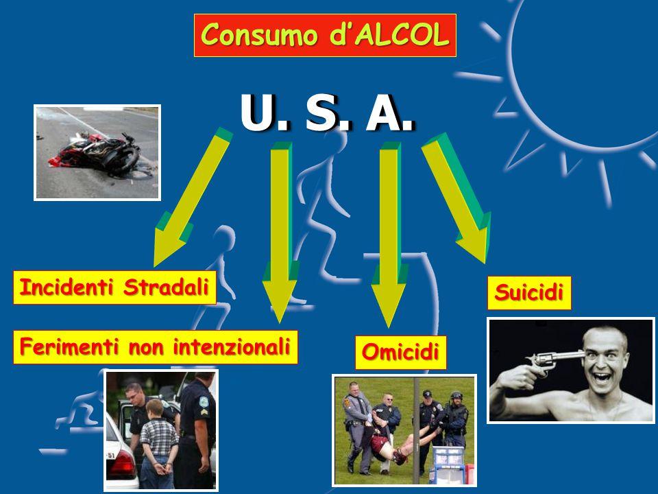 U. S. A. Incidenti Stradali Ferimenti non intenzionali Omicidi Suicidi Consumo d'ALCOL