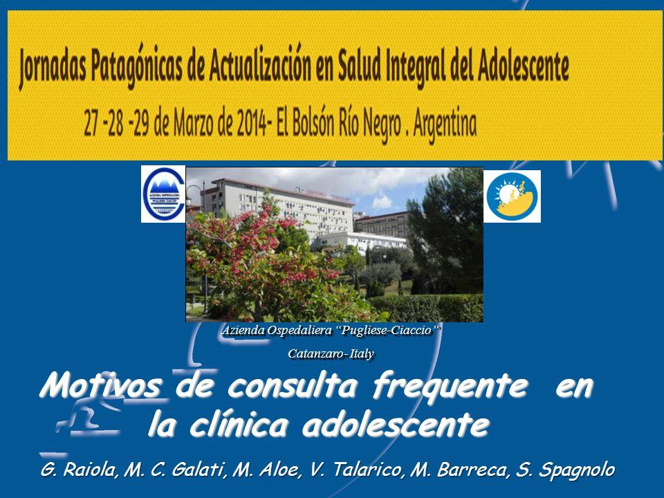 Motivos de consulta frequente en la clínica adolescente la clínica adolescente G.