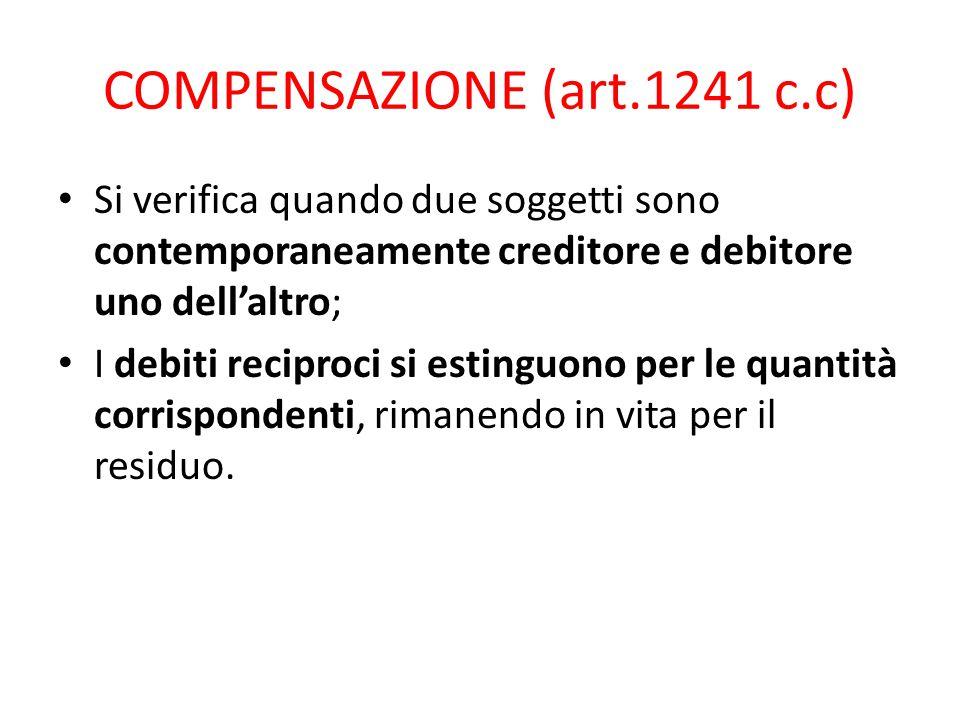 COMPENSAZIONE (art.1241 c.c) Si verifica quando due soggetti sono contemporaneamente creditore e debitore uno dell'altro; I debiti reciproci si estinguono per le quantità corrispondenti, rimanendo in vita per il residuo.