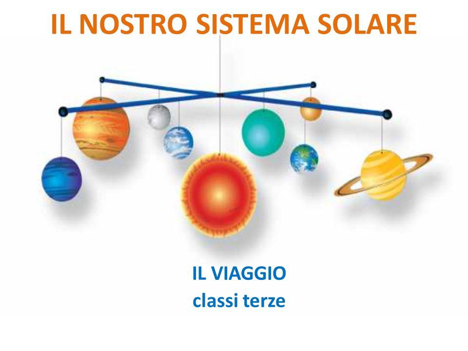 Il sistema solare è il sistema planetario costituito da una varietà di corpi celesti mantenuti in orbita dalla forza di gravità del Sole; vi appartiene anche la Terra.