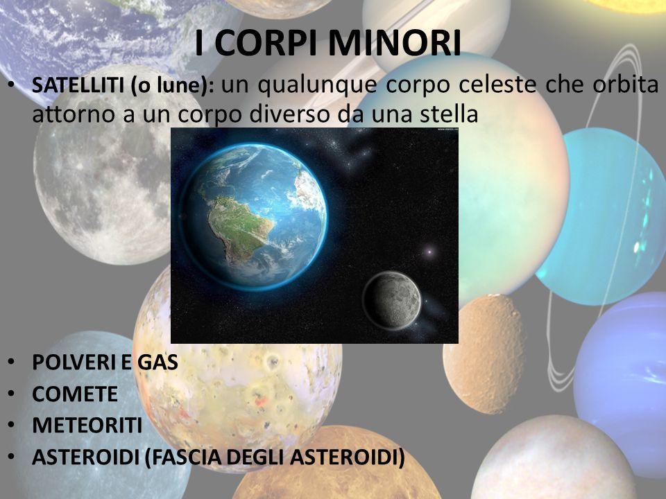 I CORPI MINORI SATELLITI (o lune): un qualunque corpo celeste che orbita attorno a un corpo diverso da una stella POLVERI E GAS COMETE METEORITI ASTER