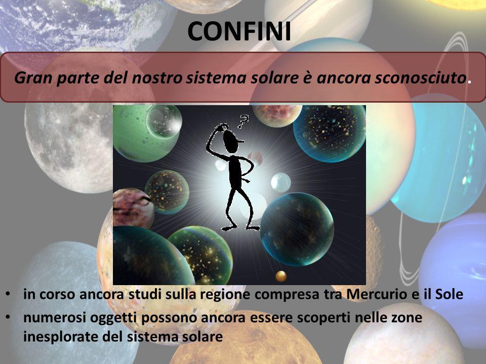 CONFINI in corso ancora studi sulla regione compresa tra Mercurio e il Sole numerosi oggetti possono ancora essere scoperti nelle zone inesplorate del