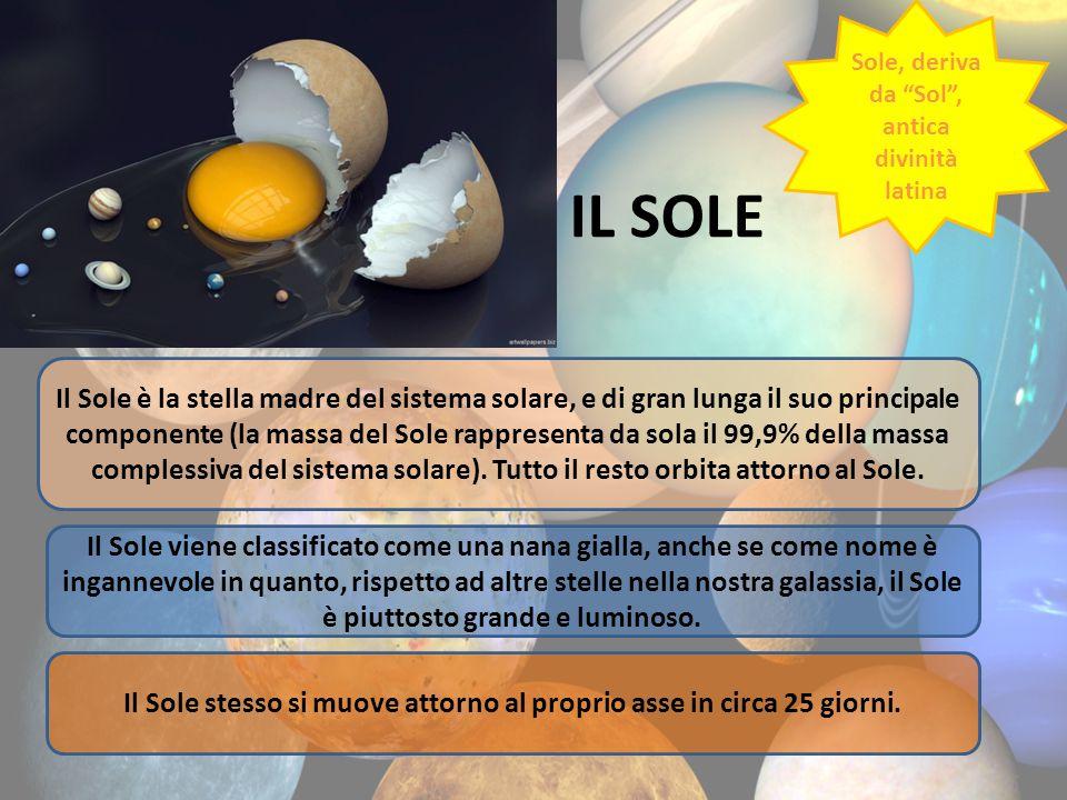 IL SOLE Il Sole è la stella madre del sistema solare, e di gran lunga il suo principale componente (la massa del Sole rappresenta da sola il 99,9% del