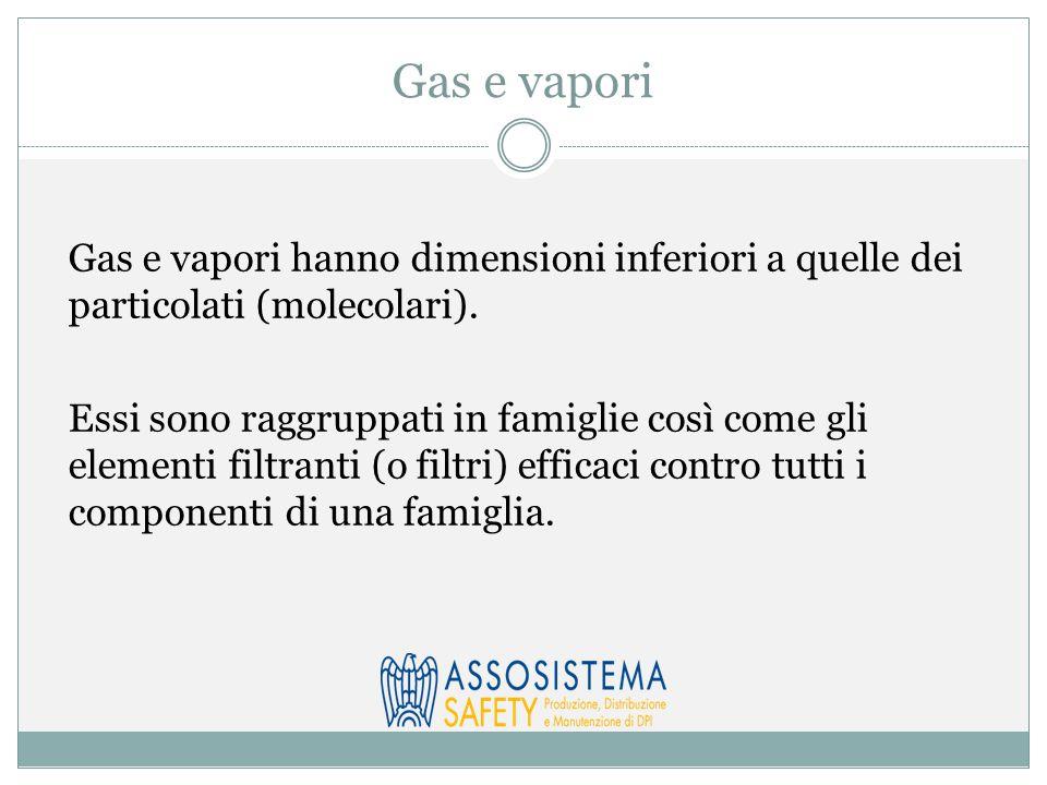 Gas e vapori Gas e vapori hanno dimensioni inferiori a quelle dei particolati (molecolari). Essi sono raggruppati in famiglie così come gli elementi f