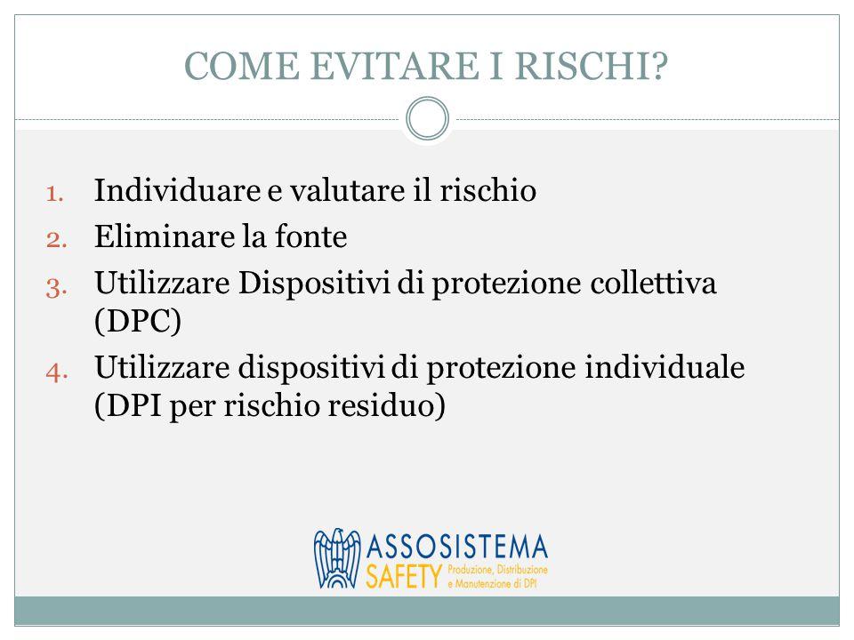 COME EVITARE I RISCHI? 1. Individuare e valutare il rischio 2. Eliminare la fonte 3. Utilizzare Dispositivi di protezione collettiva (DPC) 4. Utilizza