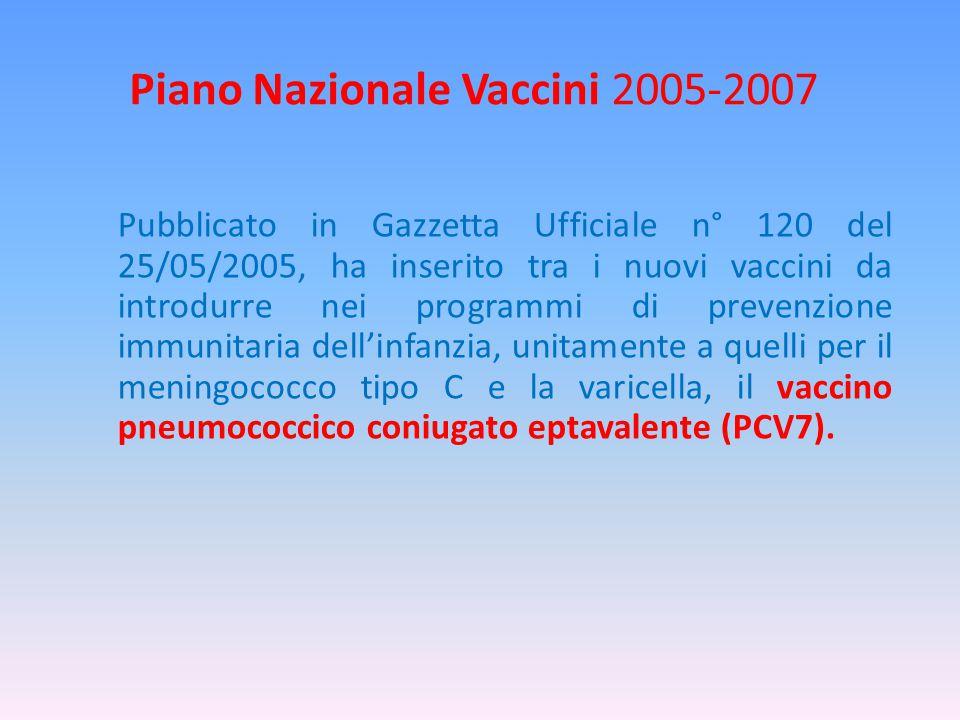 Piano Nazionale Vaccini 2005-2007 Pubblicato in Gazzetta Ufficiale n° 120 del 25/05/2005, ha inserito tra i nuovi vaccini da introdurre nei programmi
