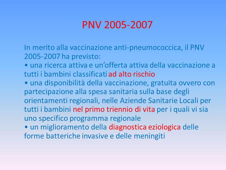 PNV 2005-2007 In merito alla vaccinazione anti-pneumococcica, il PNV 2005-2007 ha previsto: una ricerca attiva e un'offerta attiva della vaccinazione