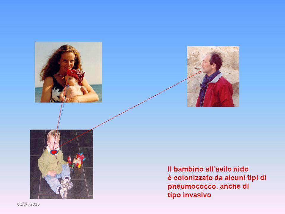 02/04/2015 Il bambino all'asilo nido è colonizzato da alcuni tipi di pneumococco, anche di tipo invasivo