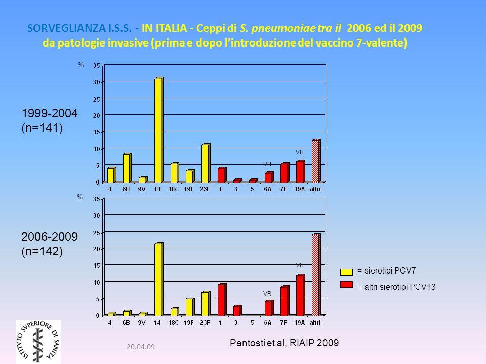 20.04.09 SORVEGLIANZA I.S.S. - IN ITALIA - Ceppi di S. pneumoniae tra il 2006 ed il 2009 da patologie invasive (prima e dopo l'introduzione del vaccin