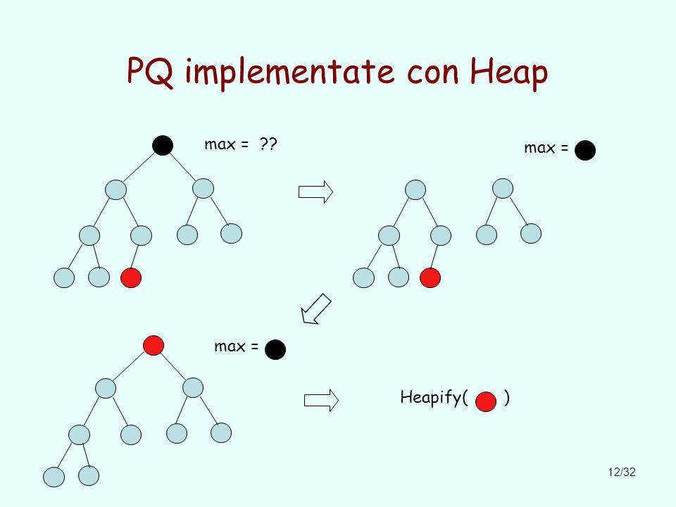 12/32 PQ implementate con Heap max = max = ?? max = Heapify( )