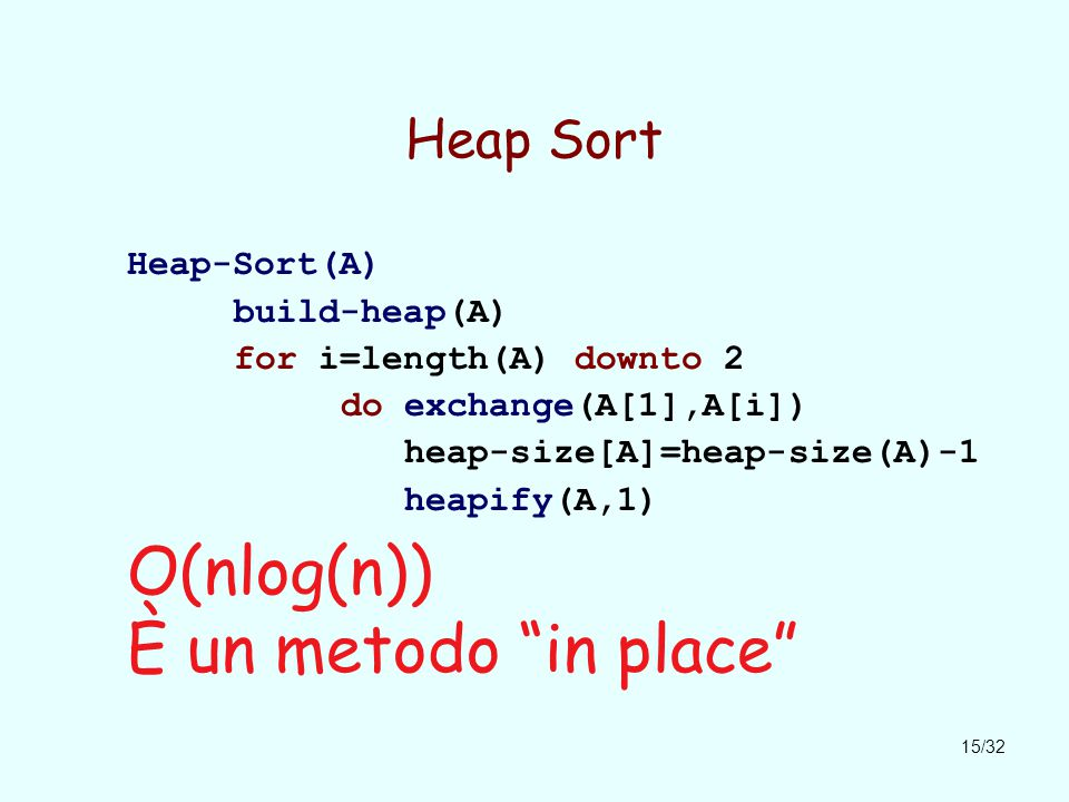 15/32 Heap Sort Heap-Sort(A) build-heap(A) for i=length(A) downto 2 do exchange(A[1],A[i]) heap-size[A]=heap-size(A)-1 heapify(A,1) O(nlog(n)) È un metodo in place