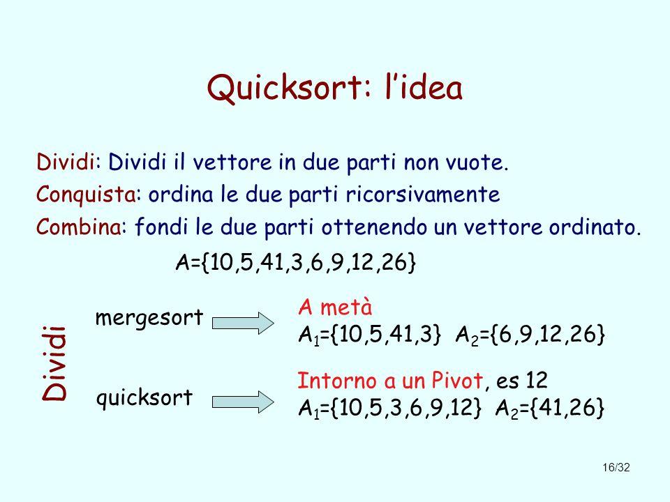 16/32 Quicksort: l'idea Dividi: Dividi il vettore in due parti non vuote.