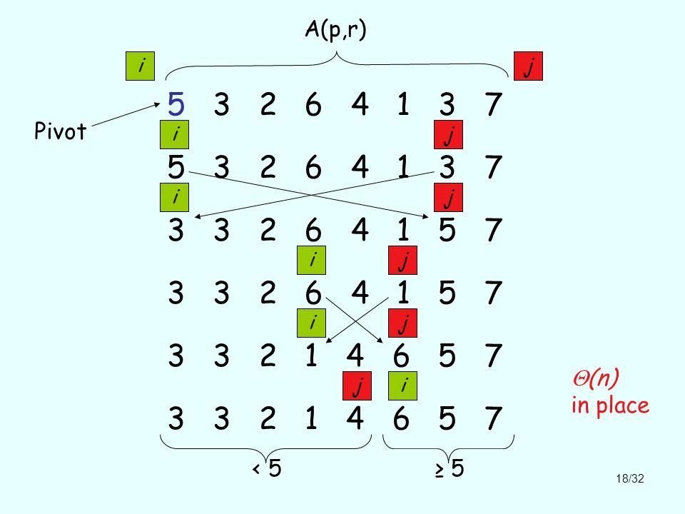 18/32 5 3 2 6 4 1 3 7 3 3 2 6 4 1 5 7 3 3 2 1 4 6 5 7 ij i i i i i j j j j j A(p,r) < 5≥ 5 Pivot  (n) in place