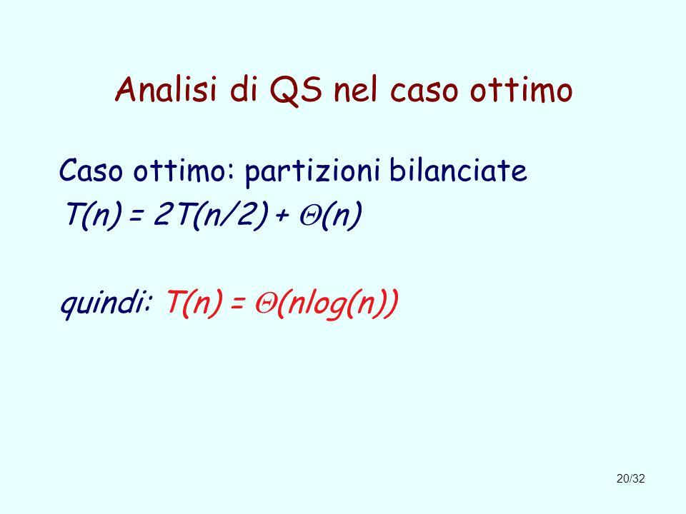 20/32 Analisi di QS nel caso ottimo Caso ottimo: partizioni bilanciate T(n) = 2T(n/2) +  (n) quindi: T(n) =  (nlog(n))