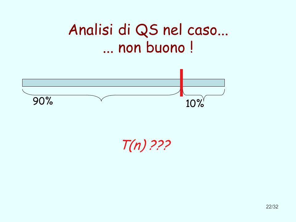 22/32 Analisi di QS nel caso...... non buono ! 90% 10% T(n) ???