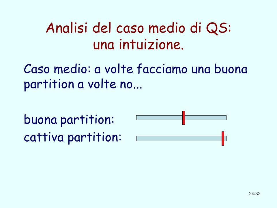 24/32 Analisi del caso medio di QS: una intuizione.