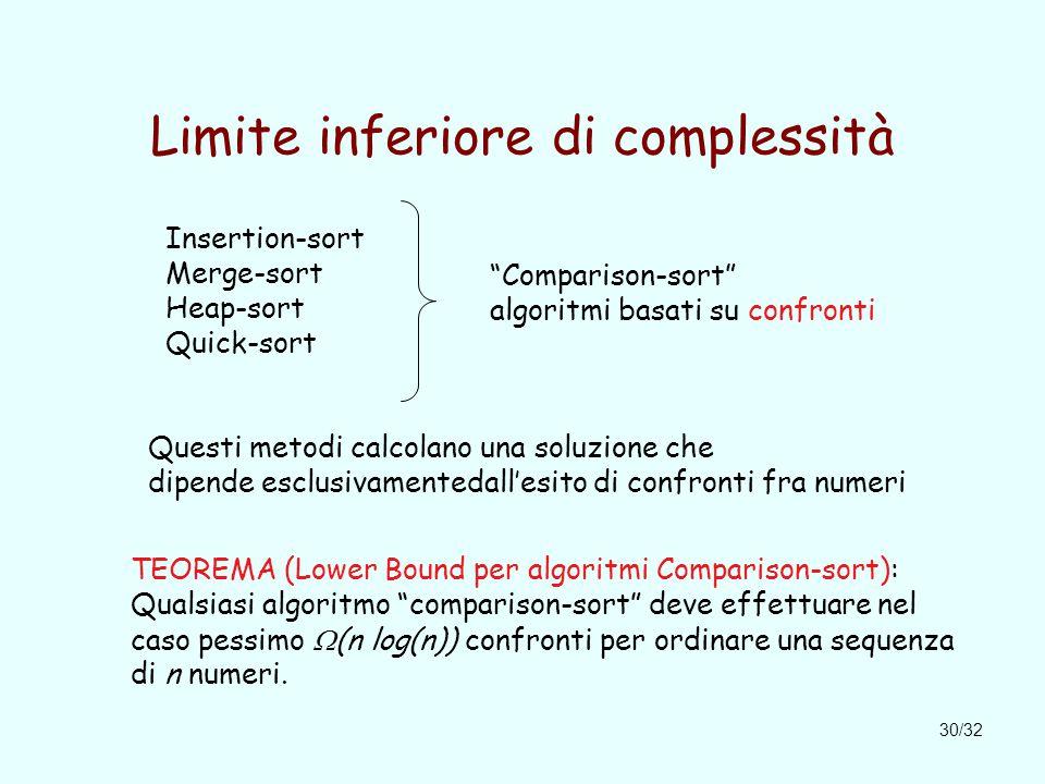 30/32 Limite inferiore di complessità Insertion-sort Merge-sort Heap-sort Quick-sort Comparison-sort algoritmi basati su confronti Questi metodi calcolano una soluzione che dipende esclusivamentedall'esito di confronti fra numeri TEOREMA (Lower Bound per algoritmi Comparison-sort): Qualsiasi algoritmo comparison-sort deve effettuare nel caso pessimo  (n log(n)) confronti per ordinare una sequenza di n numeri.