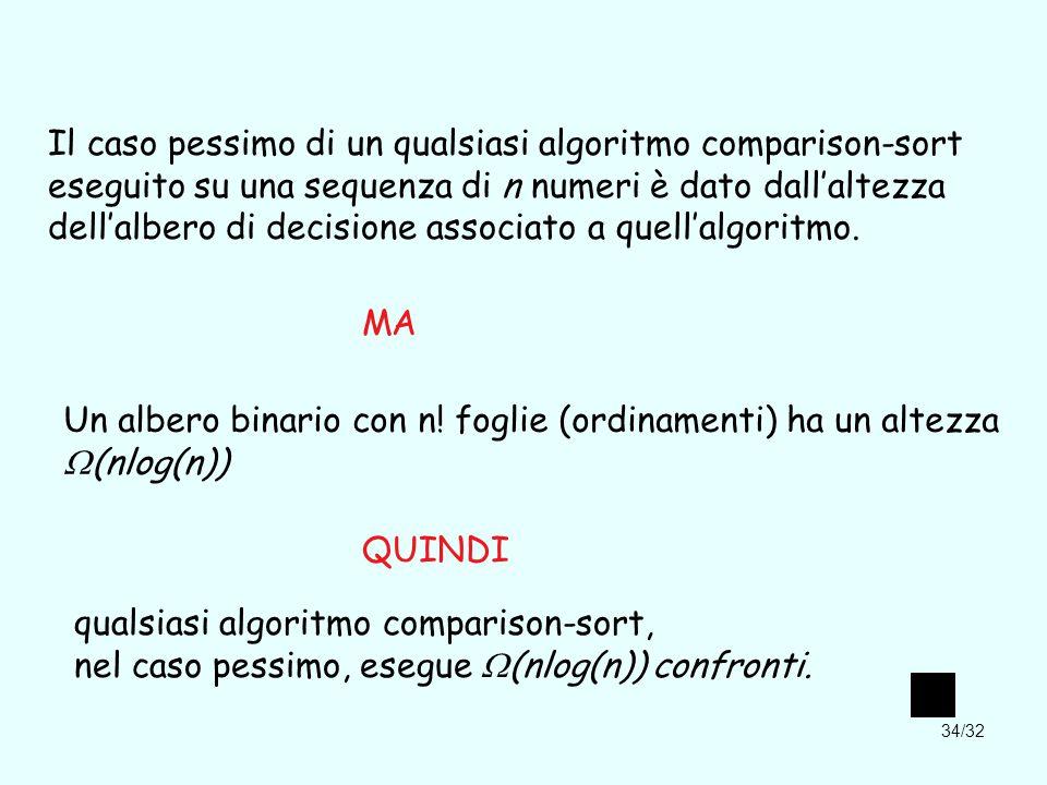 34/32 Il caso pessimo di un qualsiasi algoritmo comparison-sort eseguito su una sequenza di n numeri è dato dall'altezza dell'albero di decisione associato a quell'algoritmo.