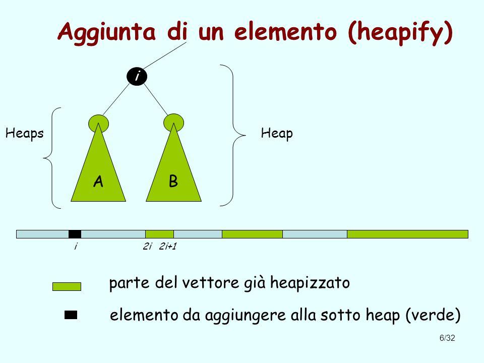 6/32 i AB HeapsHeap i2i2i+1 parte del vettore già heapizzato elemento da aggiungere alla sotto heap (verde) Aggiunta di un elemento (heapify)
