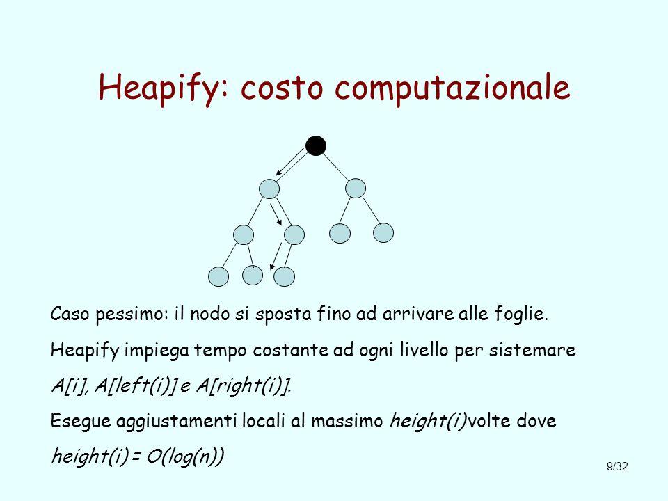 9/32 Heapify: costo computazionale Caso pessimo: il nodo si sposta fino ad arrivare alle foglie.