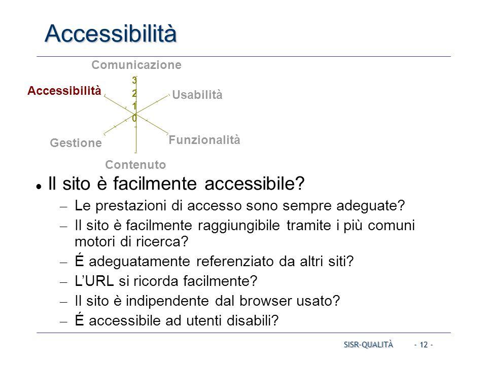 - 12 - Accessibilità SISR-QUALITÀ Comunicazione Usabilità Contenuto Gestione Accessibilità 0 1 2 3 Funzionalità Il sito è facilmente accessibile? – Le