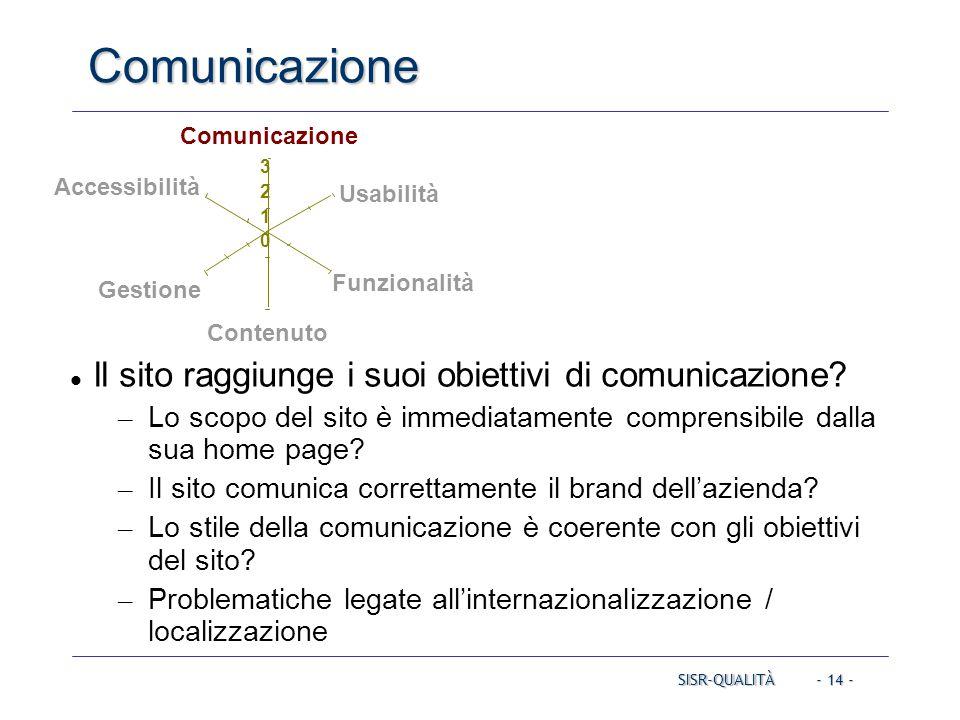 - 14 - Comunicazione SISR-QUALITÀ Comunicazione Usabilità Contenuto Gestione Accessibilità 0 1 2 3 Funzionalità ll sito raggiunge i suoi obiettivi di comunicazione.