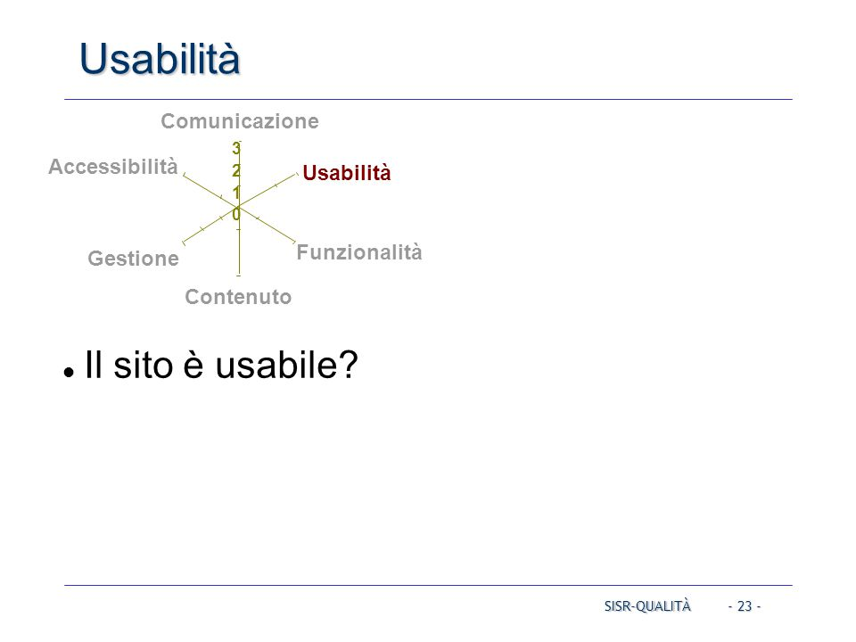 - 23 - Usabilità SISR-QUALITÀ Comunicazione Usabilità Contenuto Gestione Accessibilità 0 1 2 3 Funzionalità Il sito è usabile