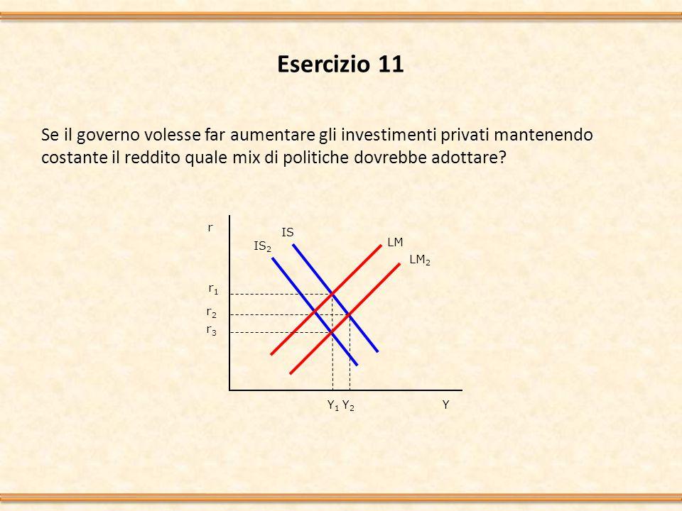 Esercizio 11 Se il governo volesse far aumentare gli investimenti privati mantenendo costante il reddito quale mix di politiche dovrebbe adottare.