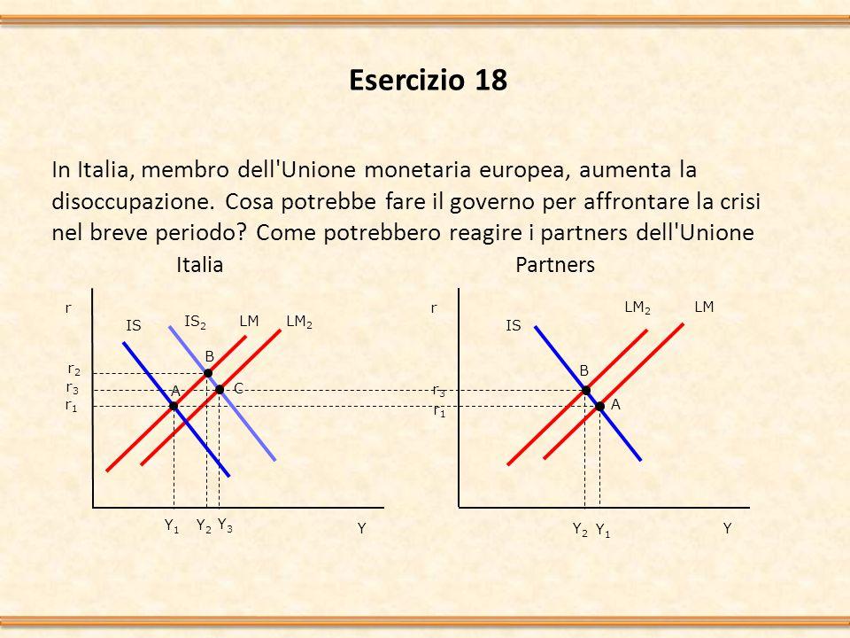 Esercizio 18 In Italia, membro dell Unione monetaria europea, aumenta la disoccupazione.