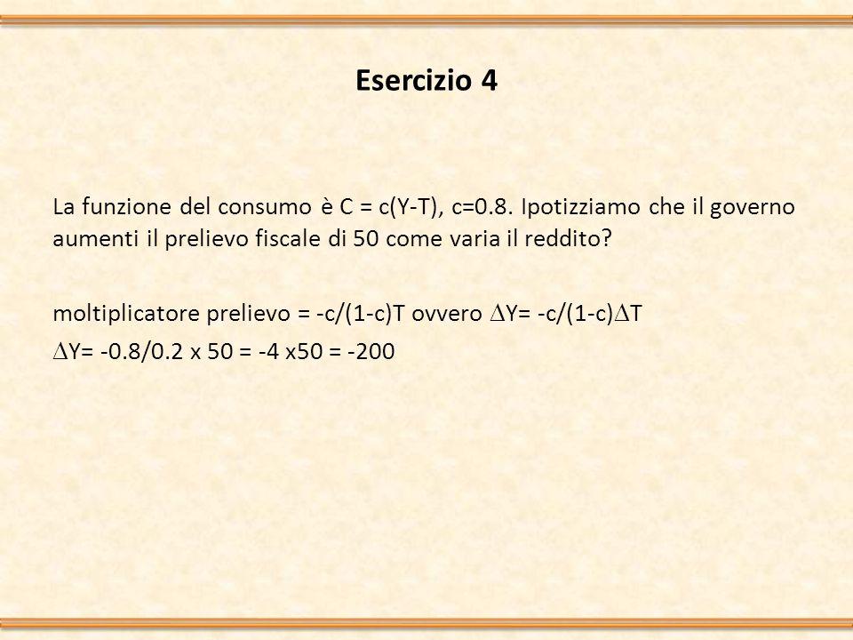 Esercizio 4 La funzione del consumo è C = c(Y-T), c=0.8.