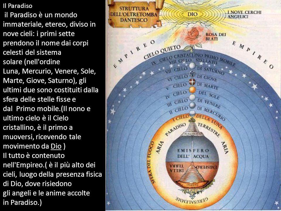Il Paradiso il Paradiso è un mondo immateriale, etereo, diviso in nove cieli: i primi sette prendono il nome dai corpi celesti del sistema solare (nel